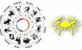 Horoscop 27 iunie